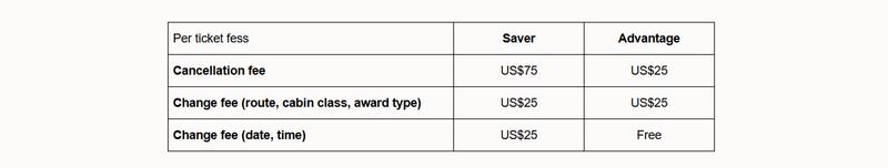 KF benefit of Advantage awards.PNG