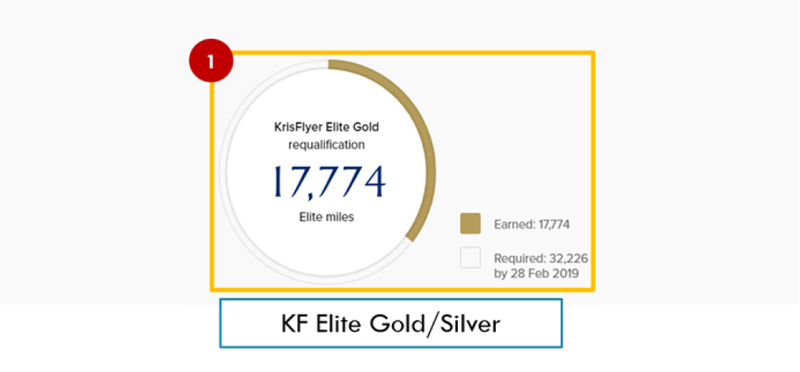 SIA Elite gold-silver.png