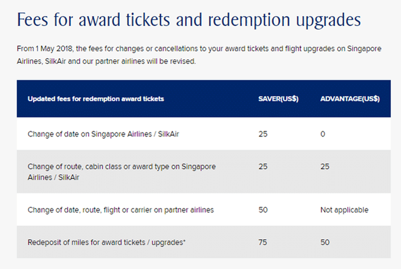 SIA Fees for award tickets.png