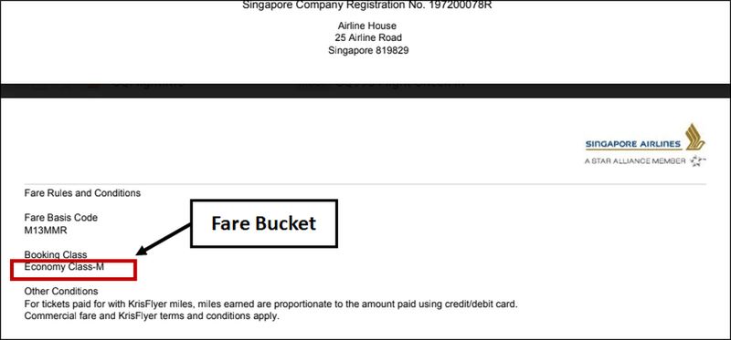 Singapore Airlines fare buckets.